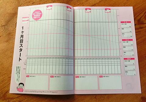 ダイエットグラフで毎日の体重変化が分かるので便利!
