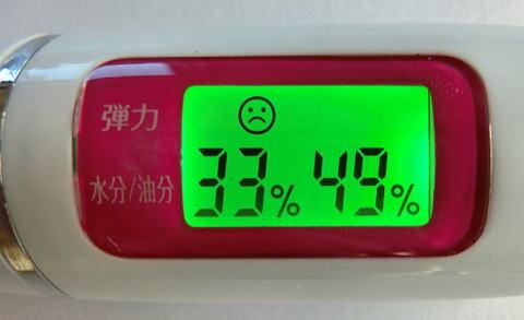 洗顔前の肌チェッカーの数値